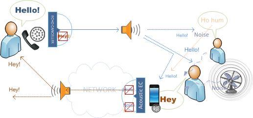 aec instance block diagram